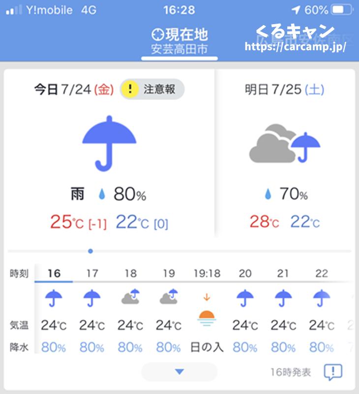 香六ダム公園キャンプ場の天気